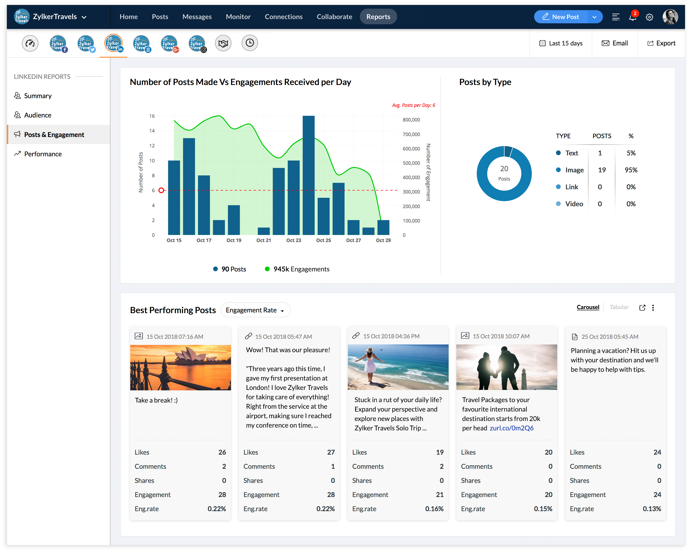 Zoho Social 2018—introducing richer analytics, support for