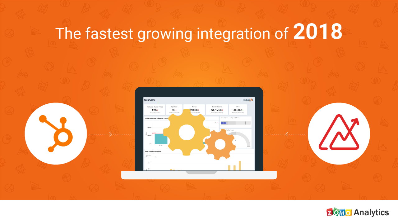 Zoho Analytics + HubSpot: One of the fastest growing integrations of 2018