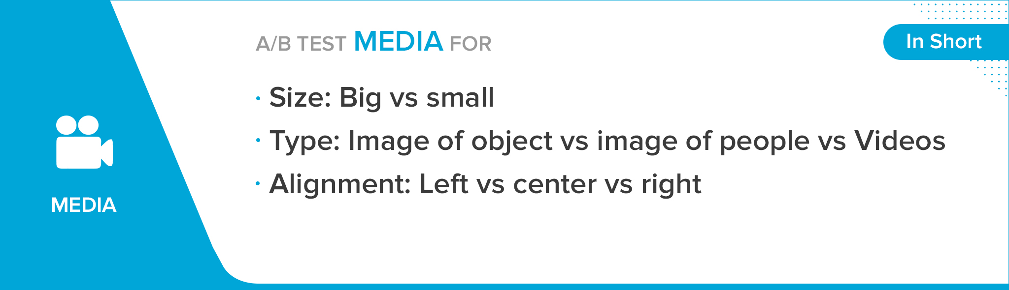 A/B test website images and videos