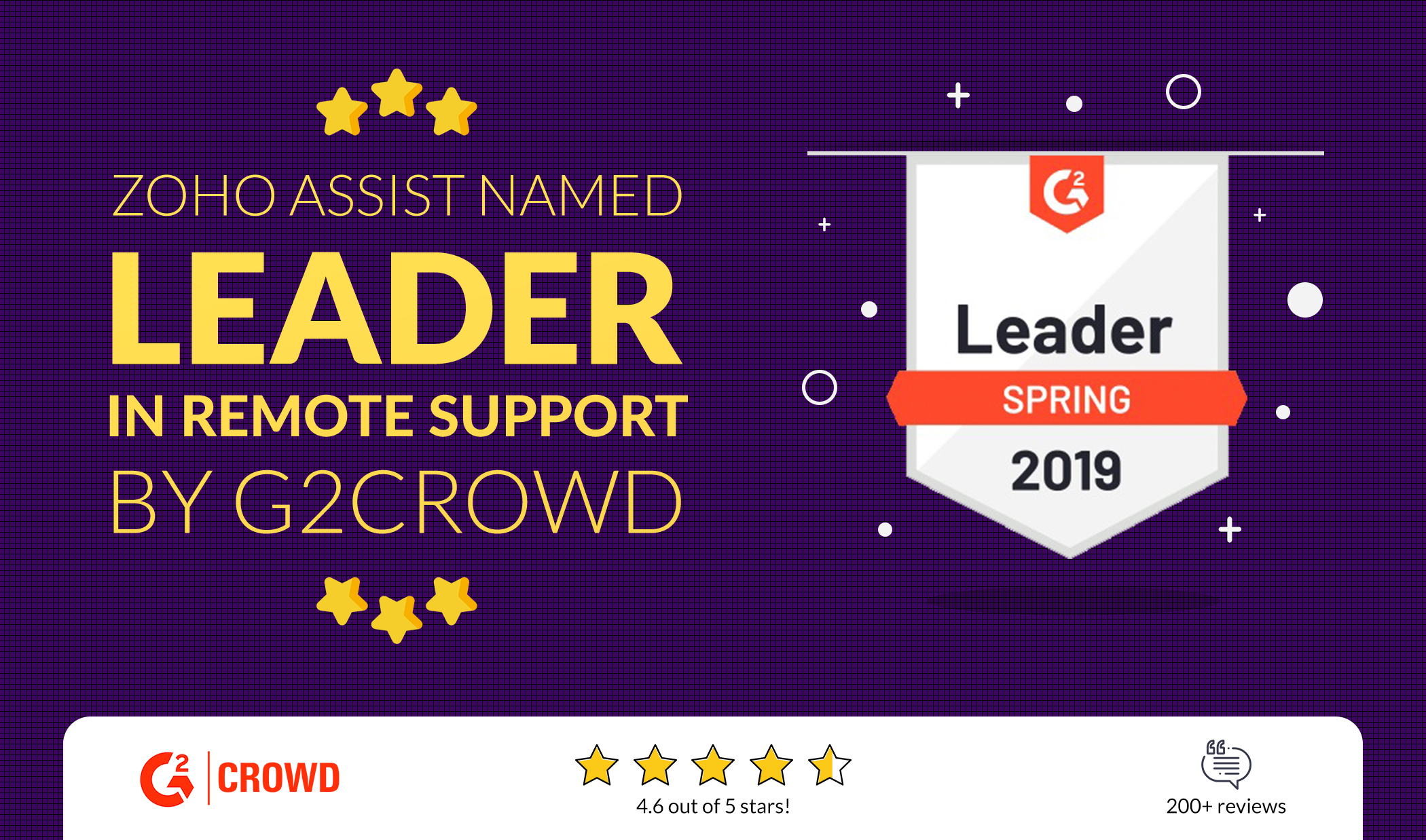 Zoho Assist tops two categories in G2 Crowd for the fourth time in a row!