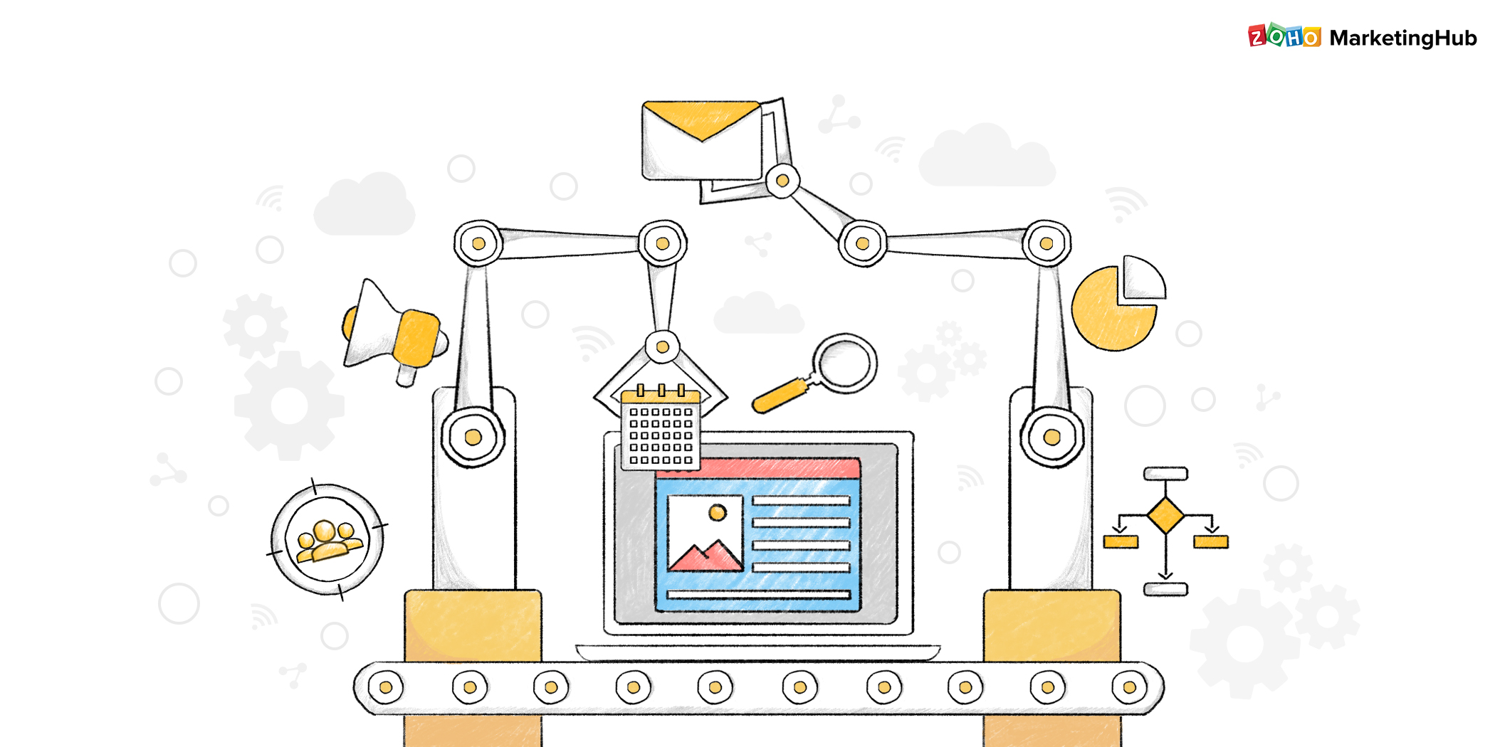 When should you use marketing automation?