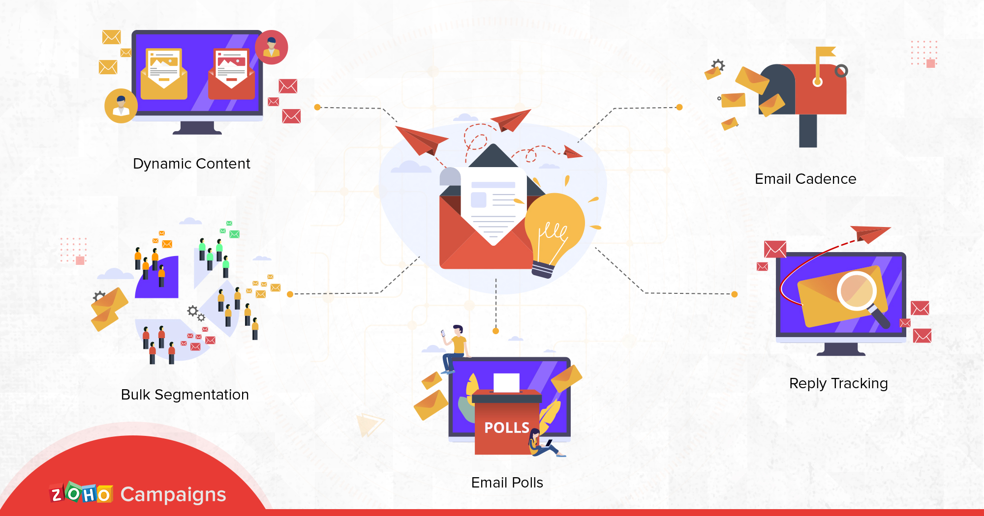 Smart email marketing: How to send targeted and interactive emails in today's digital world (Part 2)