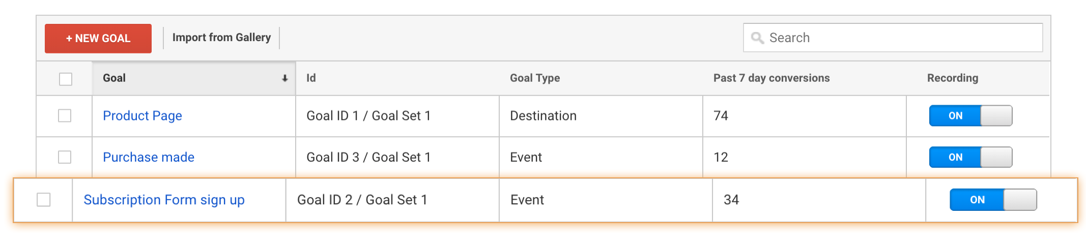 campaign goals in Google Analytics
