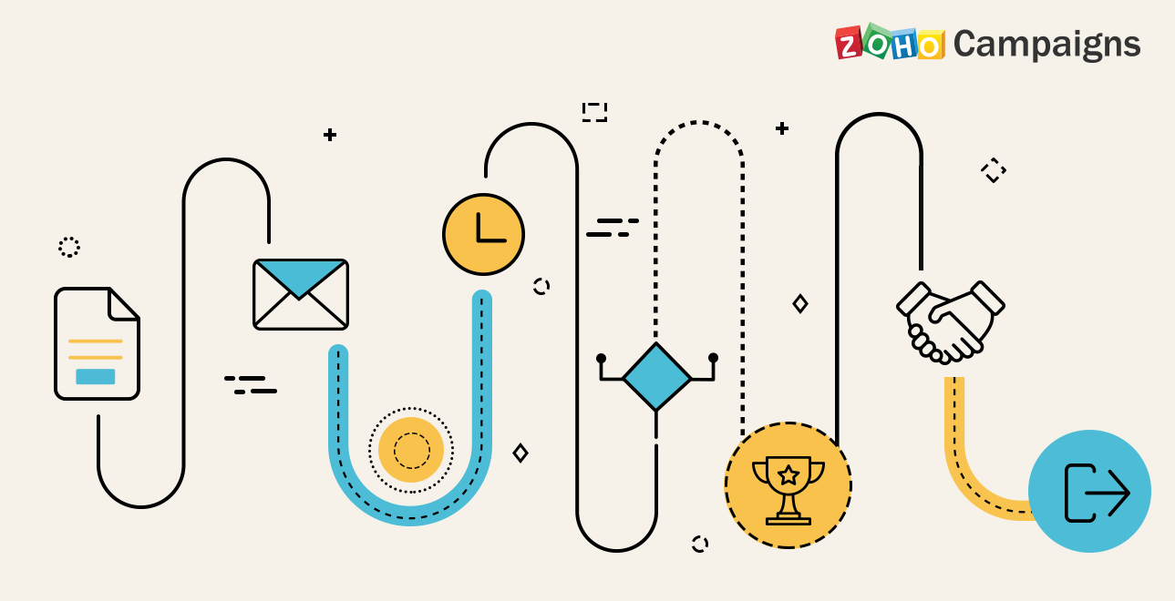 Seven workflow components every email marketer should use