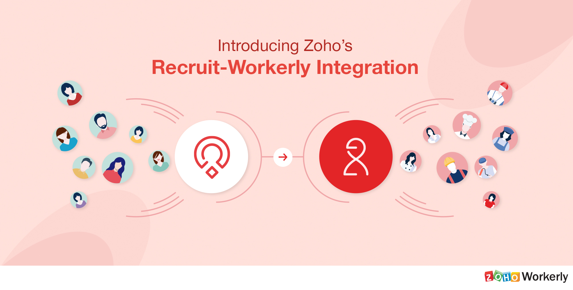 Managing temps made easy with the Zoho Recruit-Workerly integration