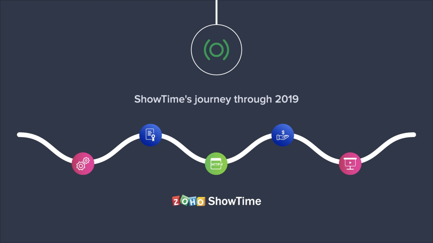 ShowTime's journey through 2019
