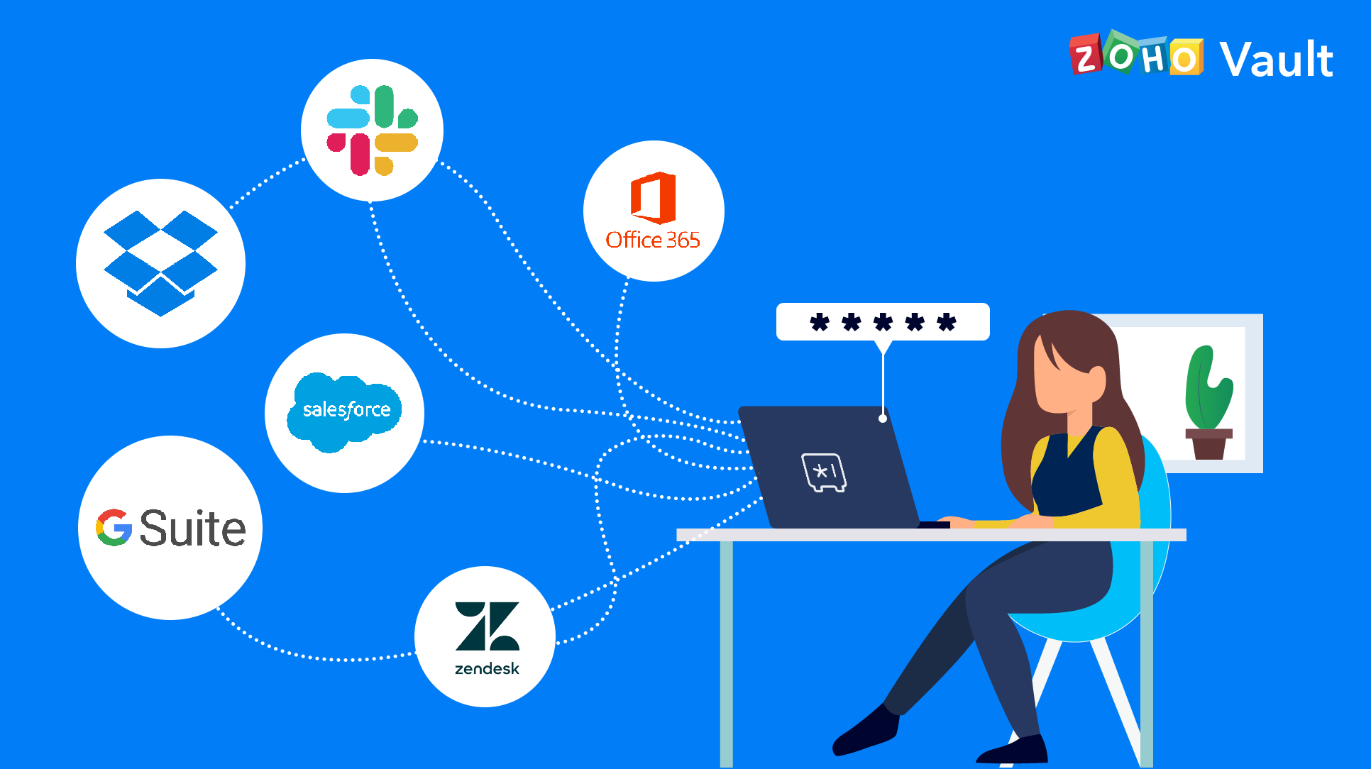 Deliver a passwordless experience with Zoho Vault Single Sign-On