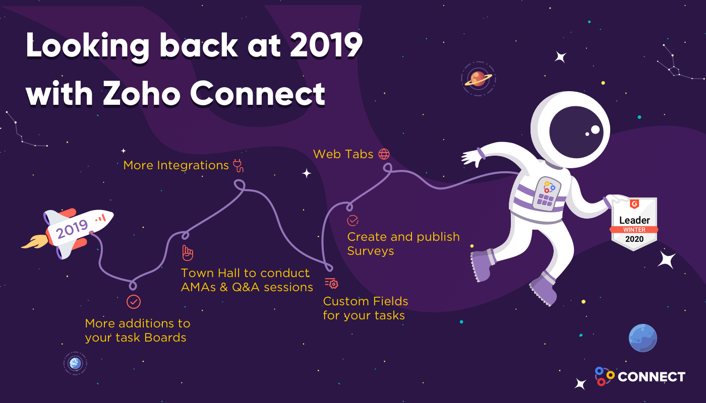 Looking back at 2019 with Zoho Connect