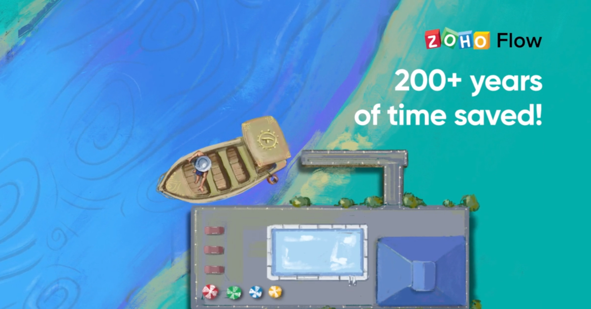 2 years of Zoho Flow, 200+ years of time saved