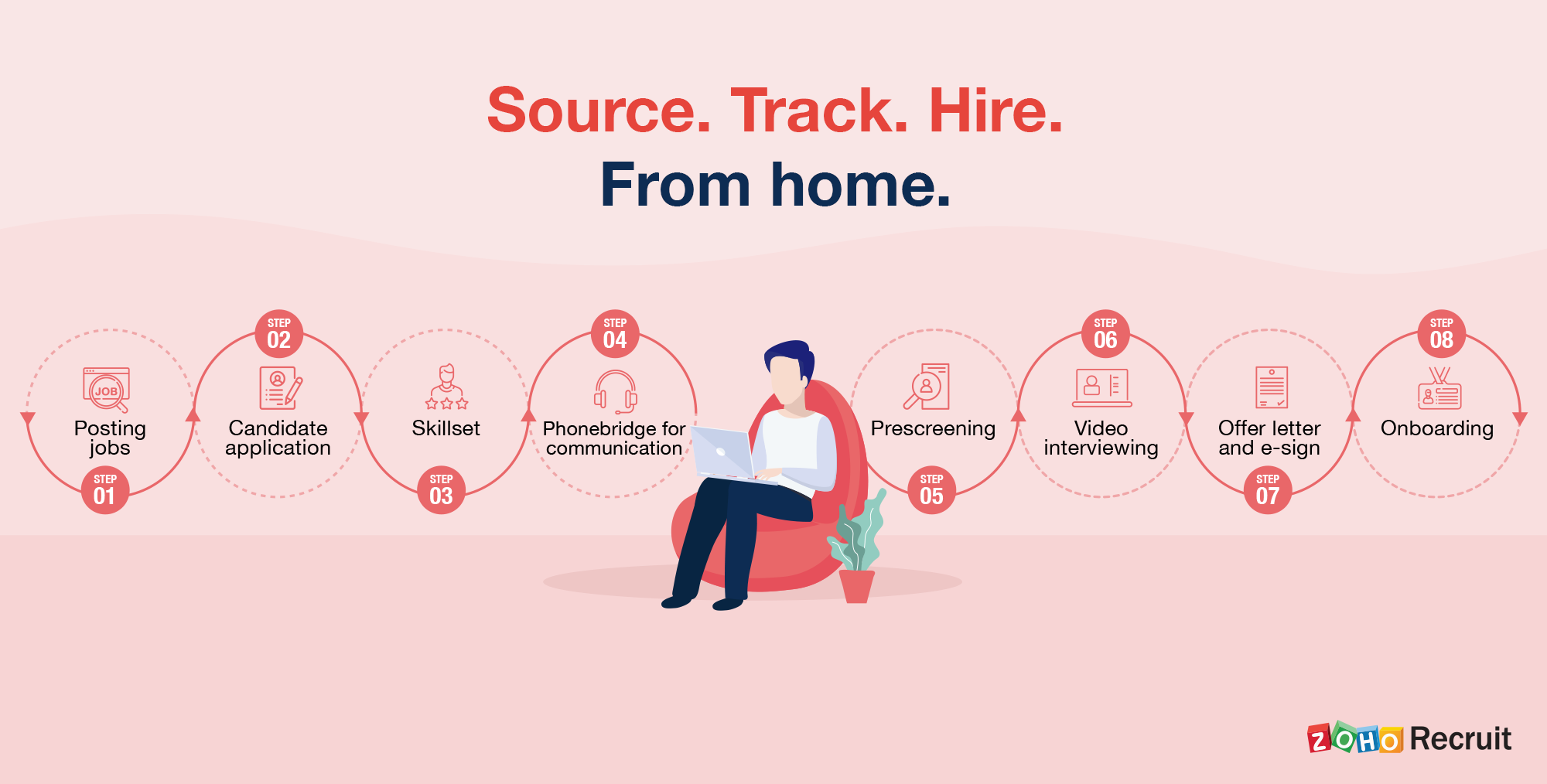 Remote hiring | Zoho Recruit