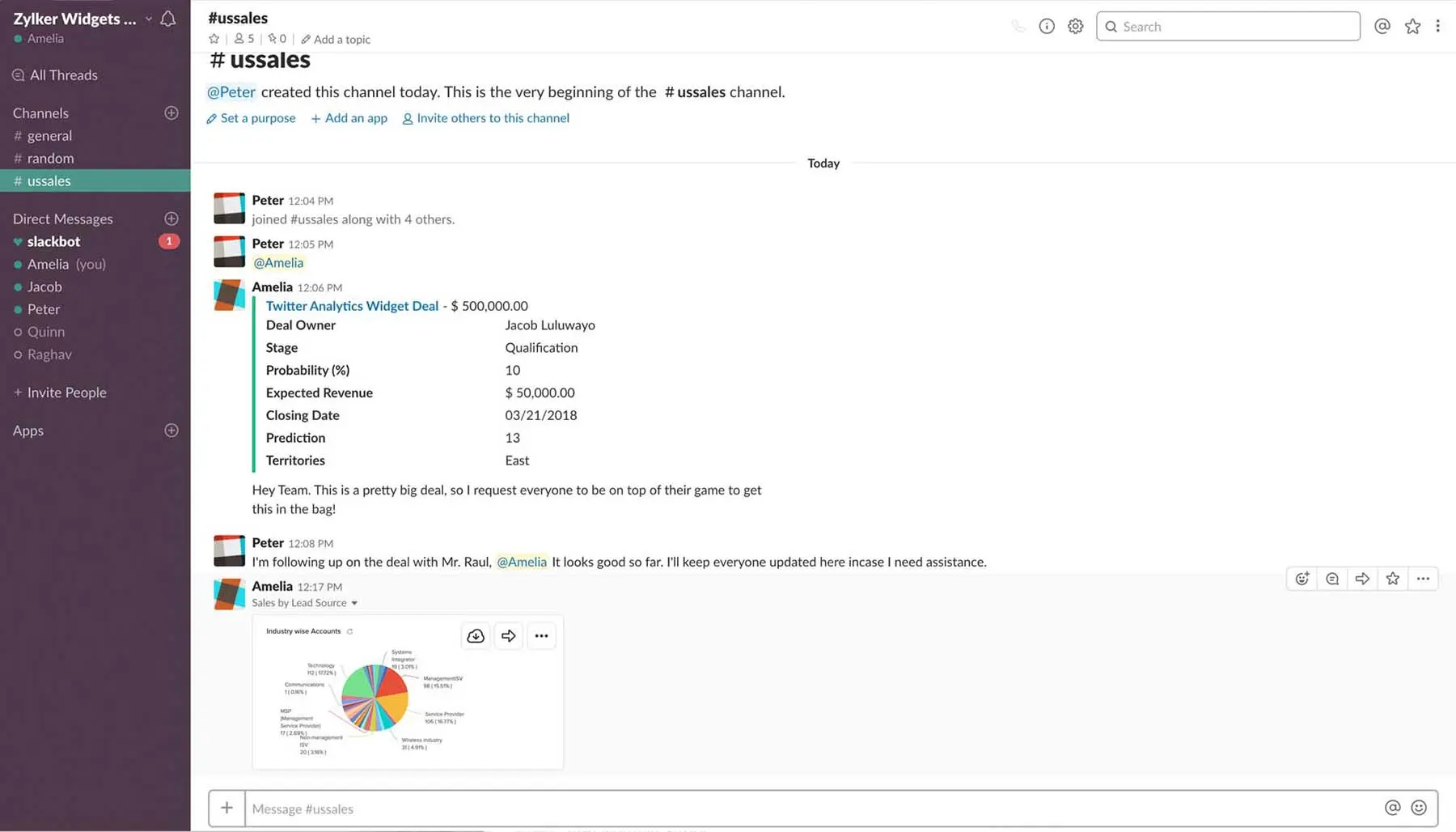 Real-time sales collaboration with Slack integration