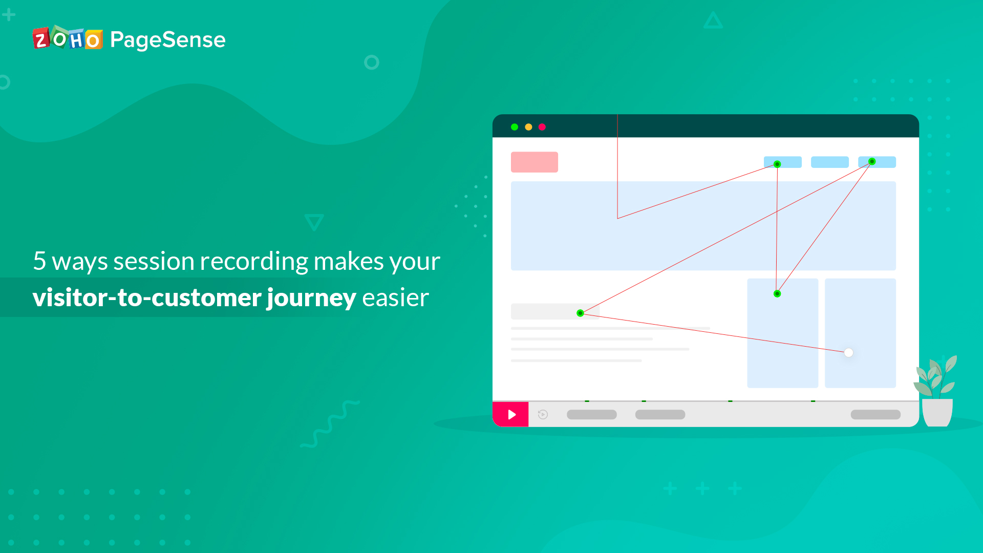 5 ways session recording makes your visitor-to-customer journey easier