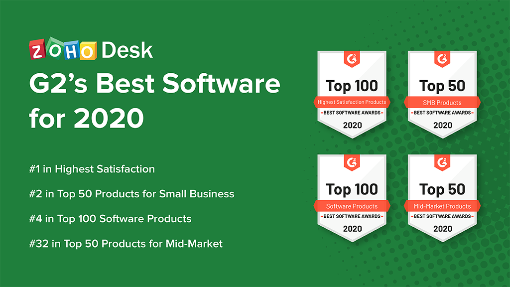 Zoho Desk awarded in multiple categories for Best Software 2020 by G2!