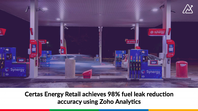 Customer spotlight – Certas Energy Retail achieves 98% leak reduction accuracy using Zoho Analytics