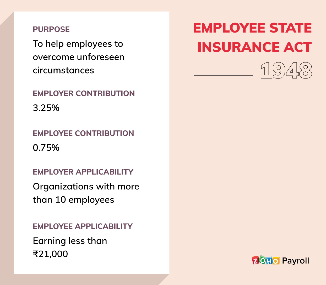 ESIC - Statutory compliance for payroll