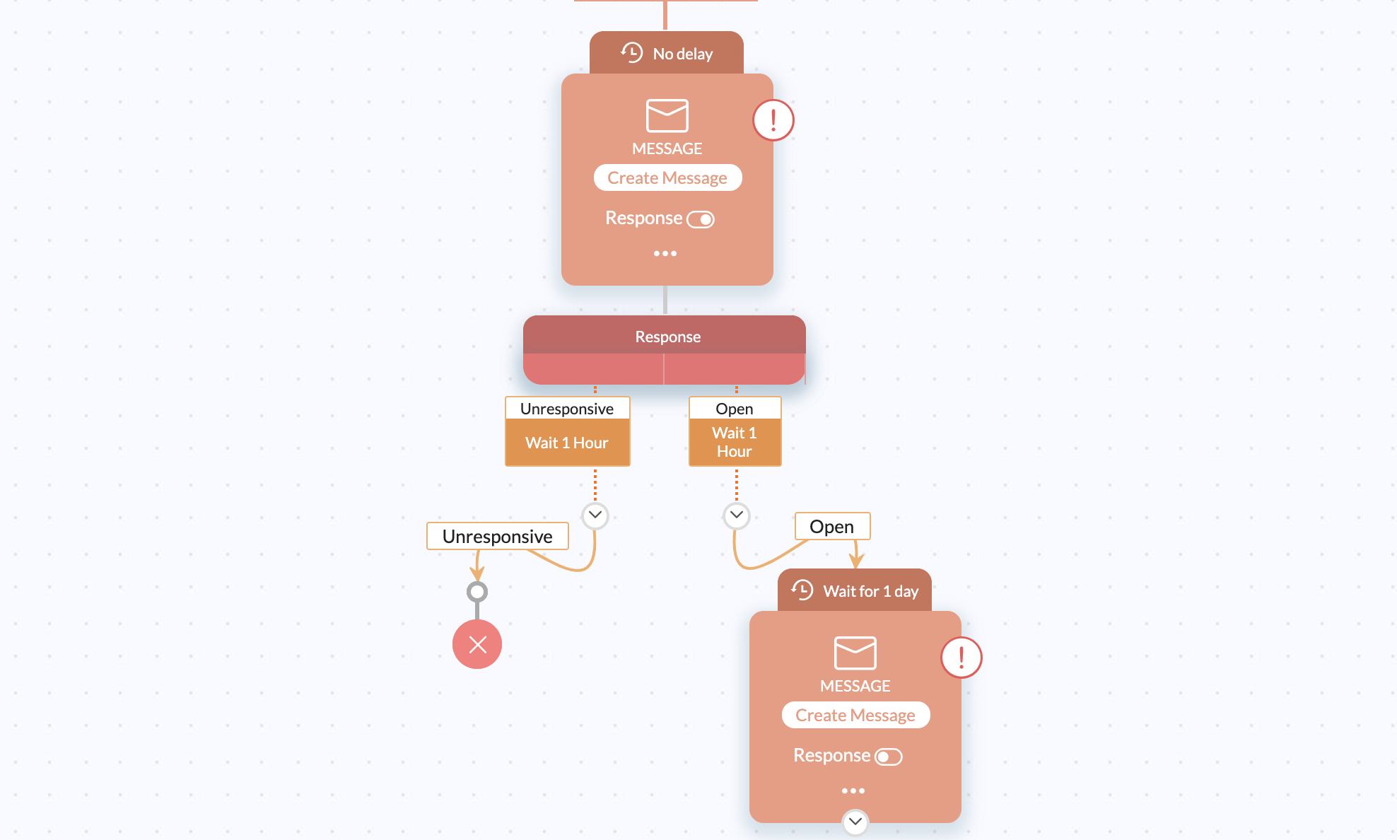 Image showing the feature, 'filter' in workflows