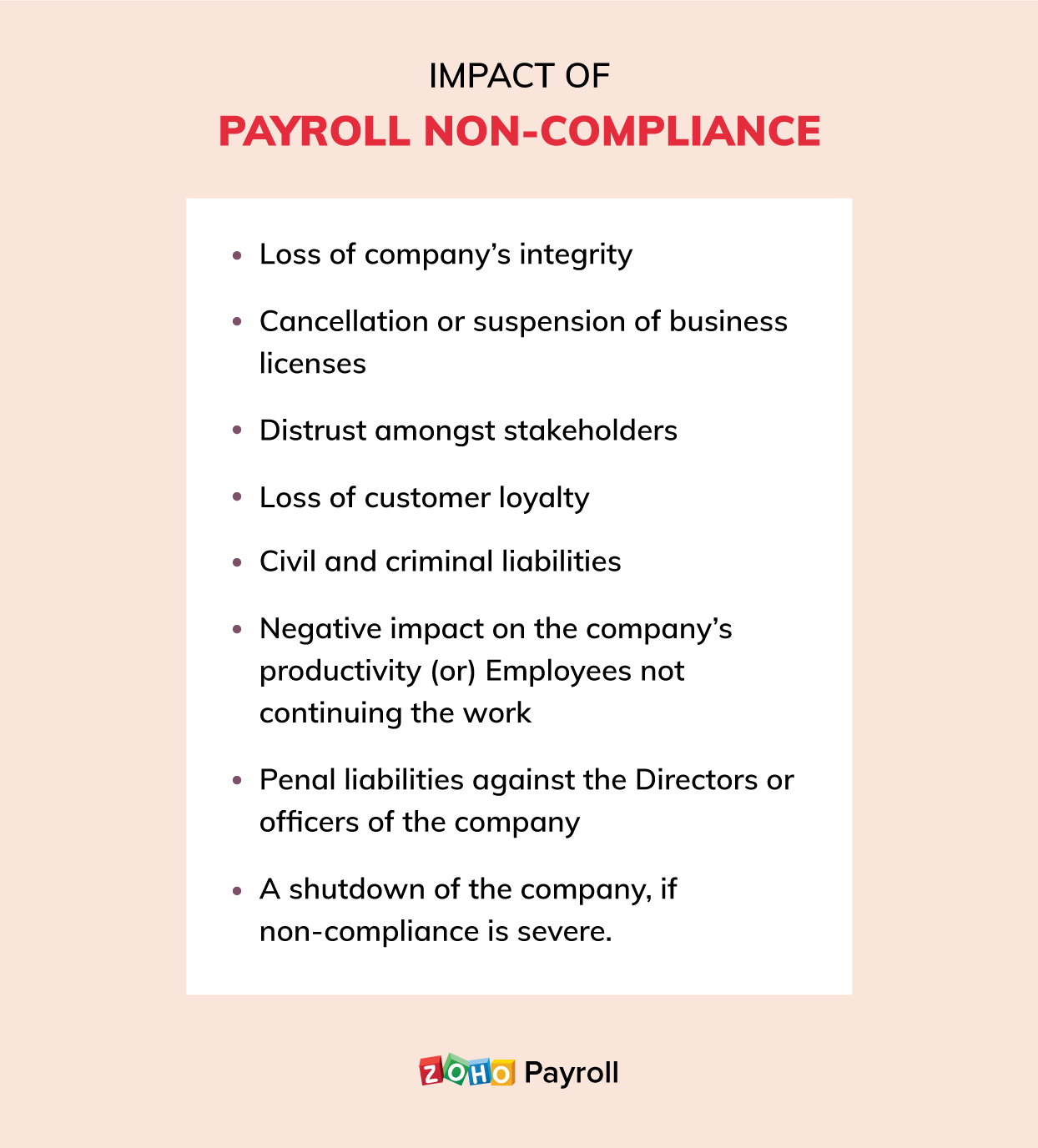 Payroll Statutory Non compliance: What happens when businesses are not compliant to statutory rules