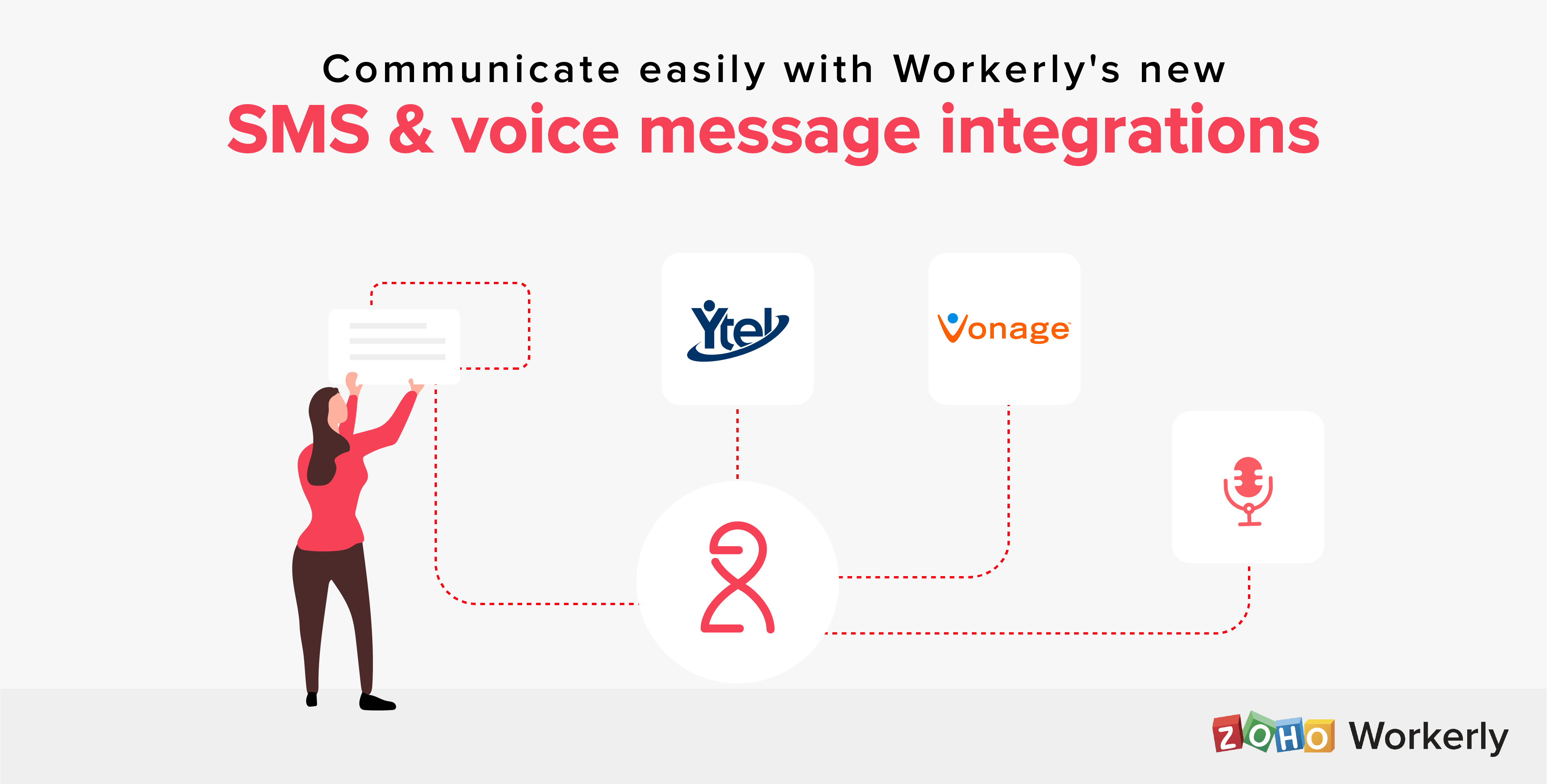 Zoho Workerly integrates with Ytel & Vonage