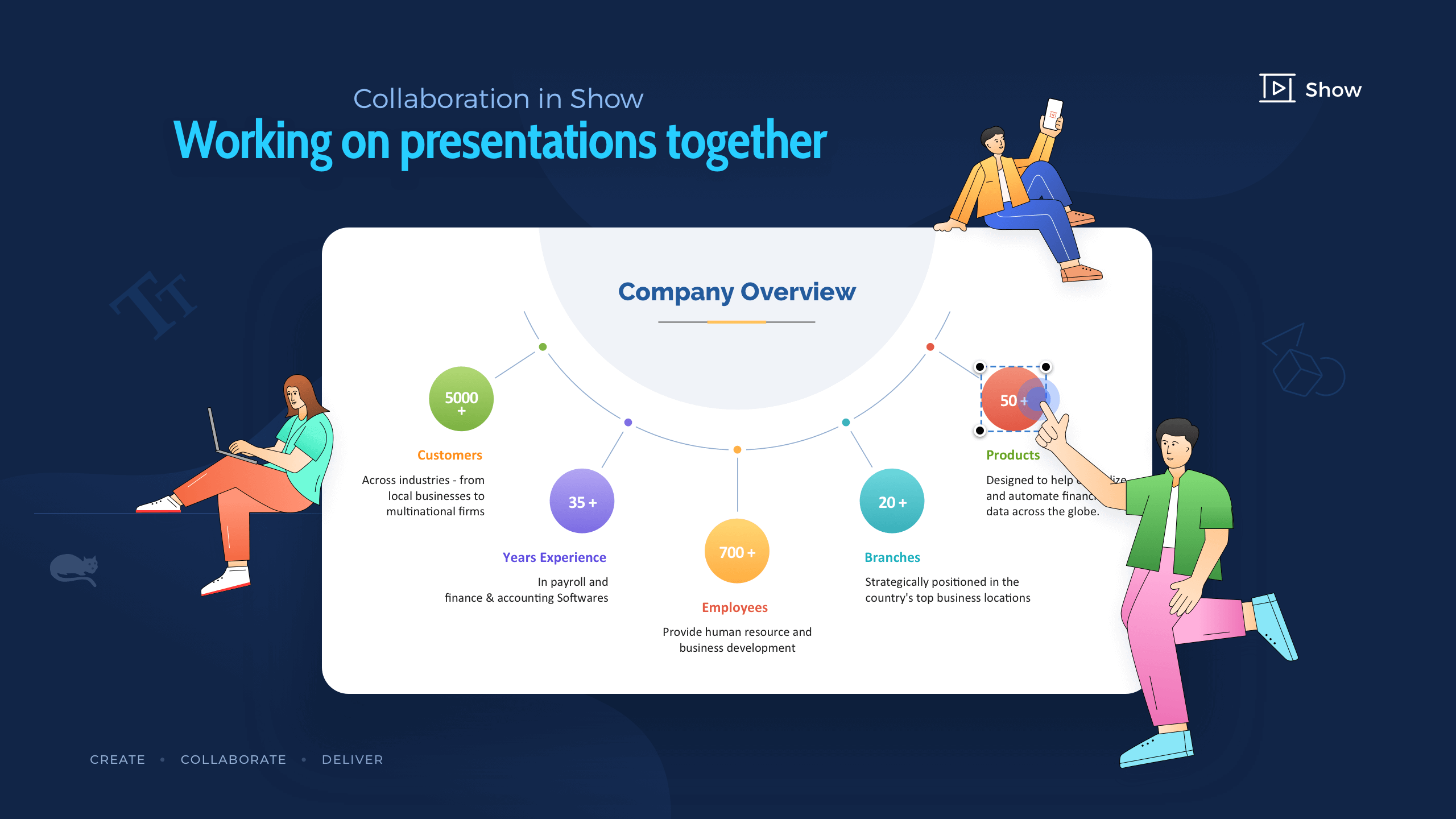 Working on presentations together: Collaboration in Zoho Show