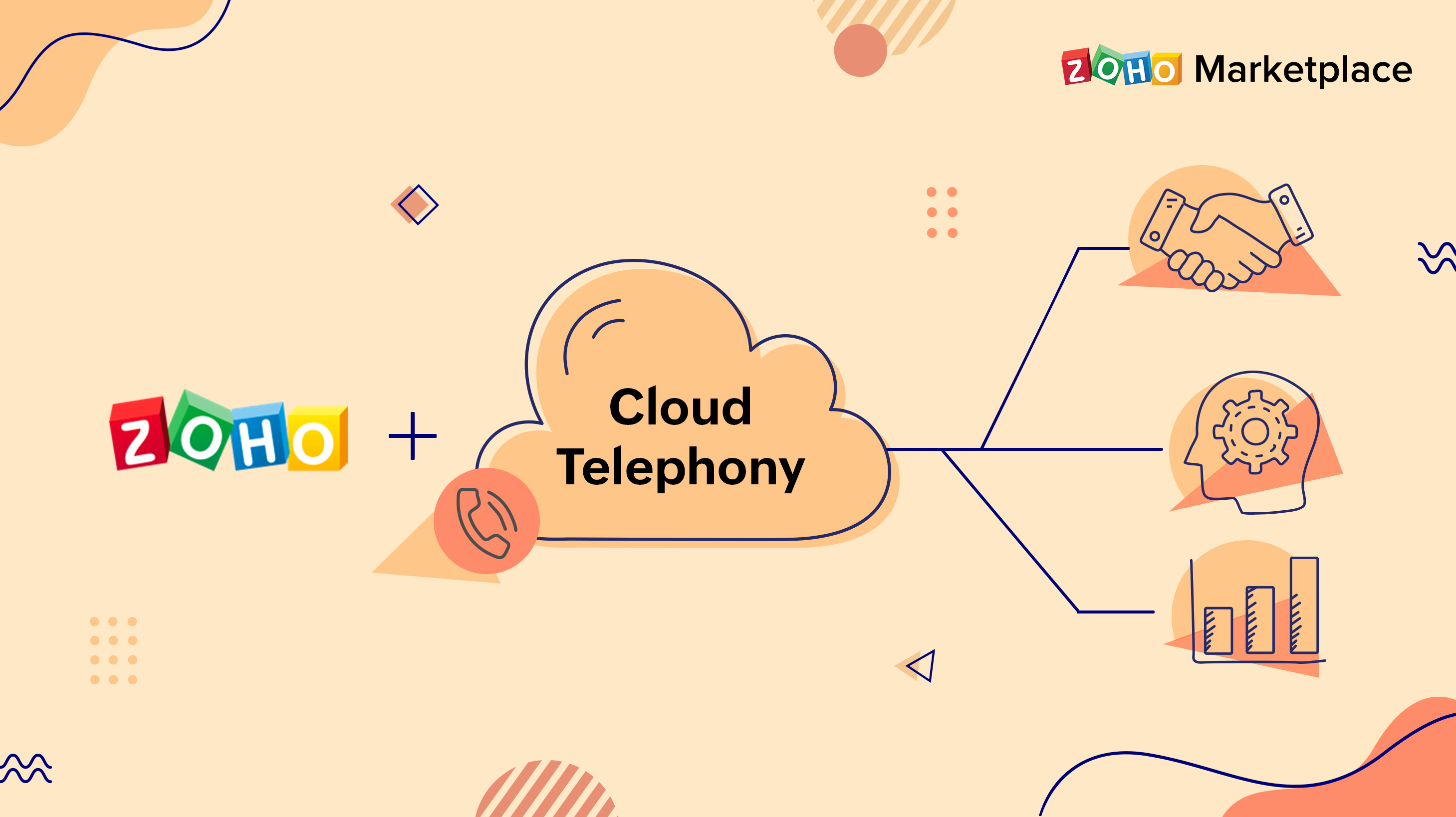 Connecting Zoho with cloud telephony—why and how?