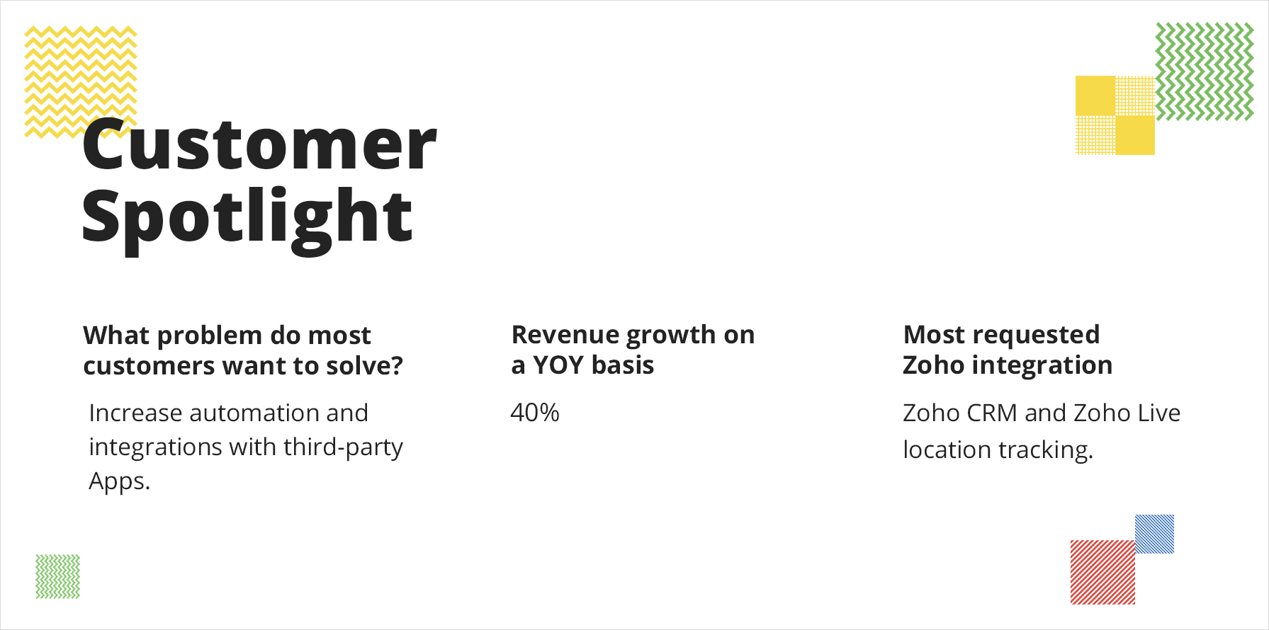 Preferences of the customers using Zoho products.