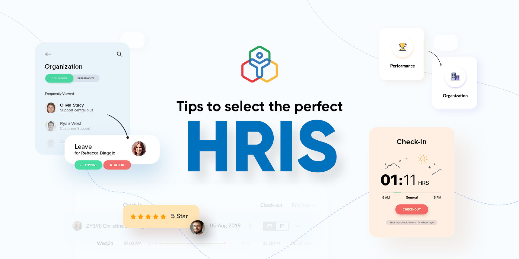 Selecting the perfect HRIS for your organization