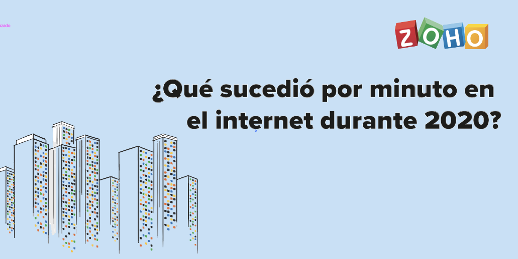 ¿Qué sucedió por minuto en el internet durante 2020?