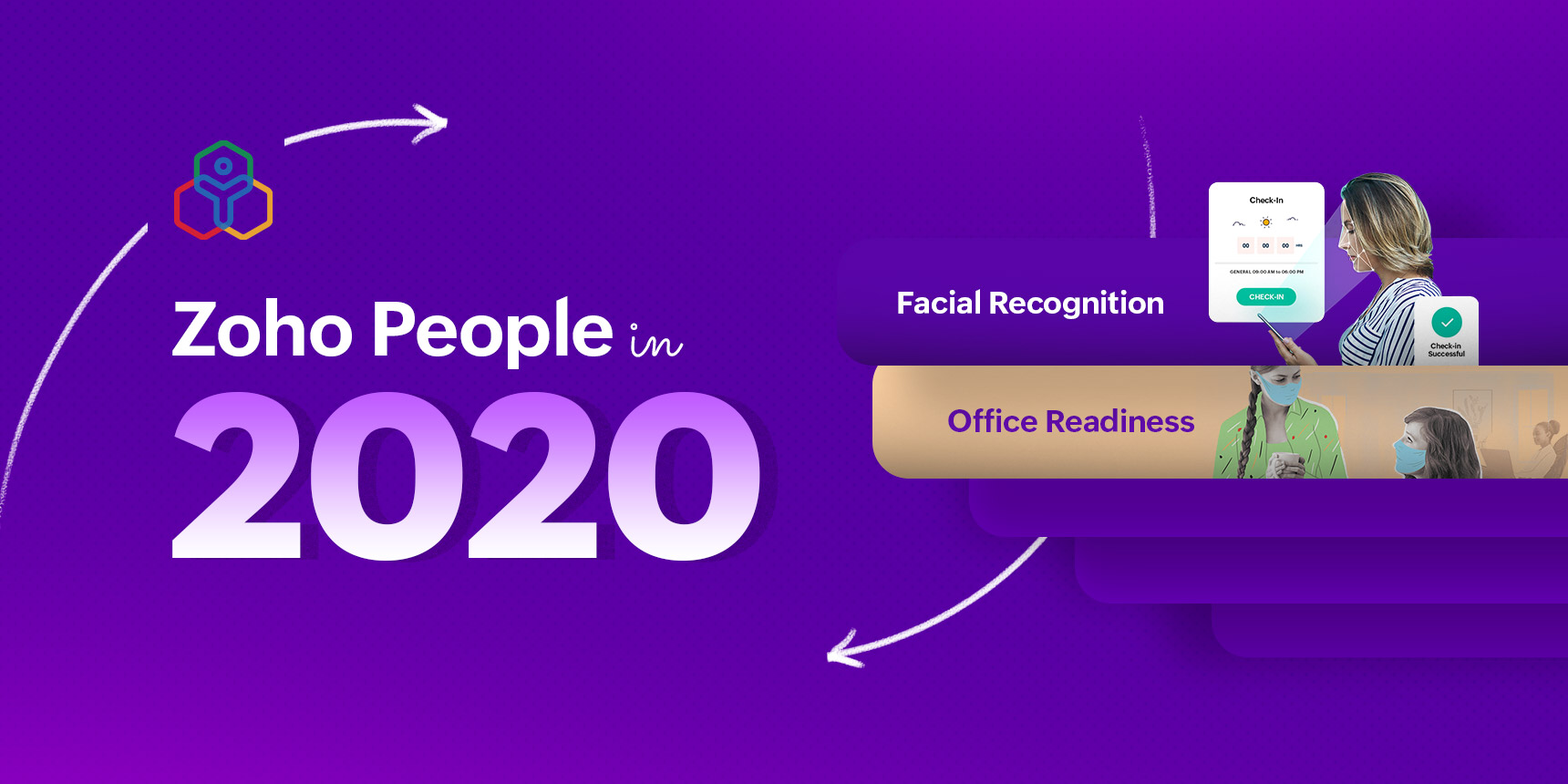 A look at Zoho People in 2020