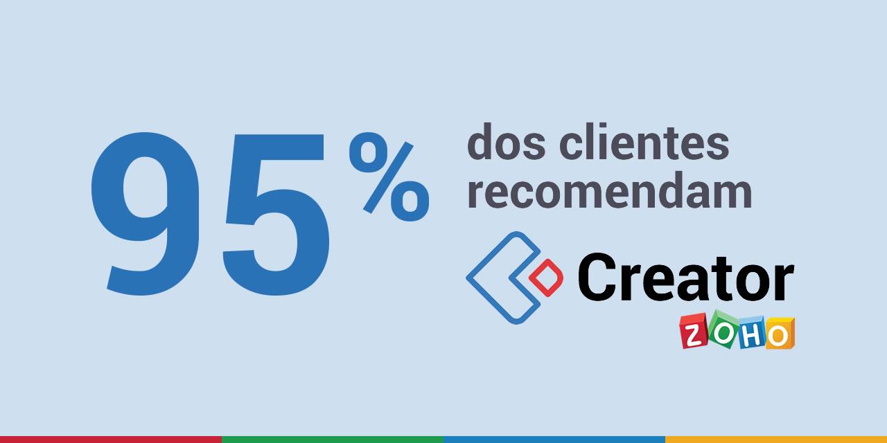 95% dos clientes recomendam Zoho Creator – Relatório de pesquisa