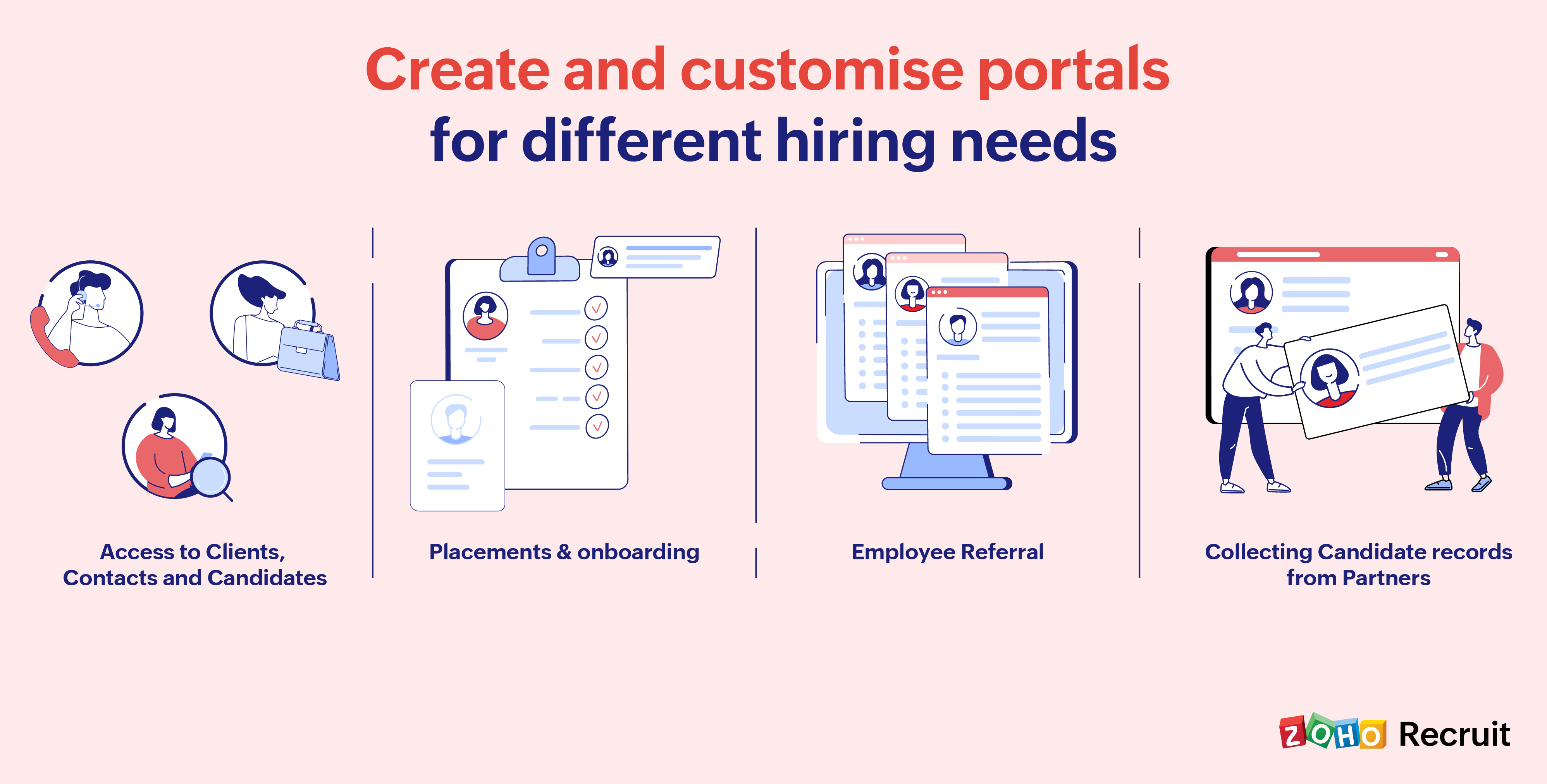Introducing Custom Portals in Zoho Recruit