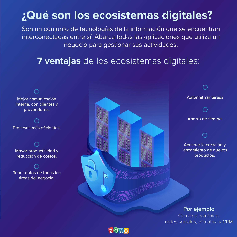 infografía ecosistemas digitales