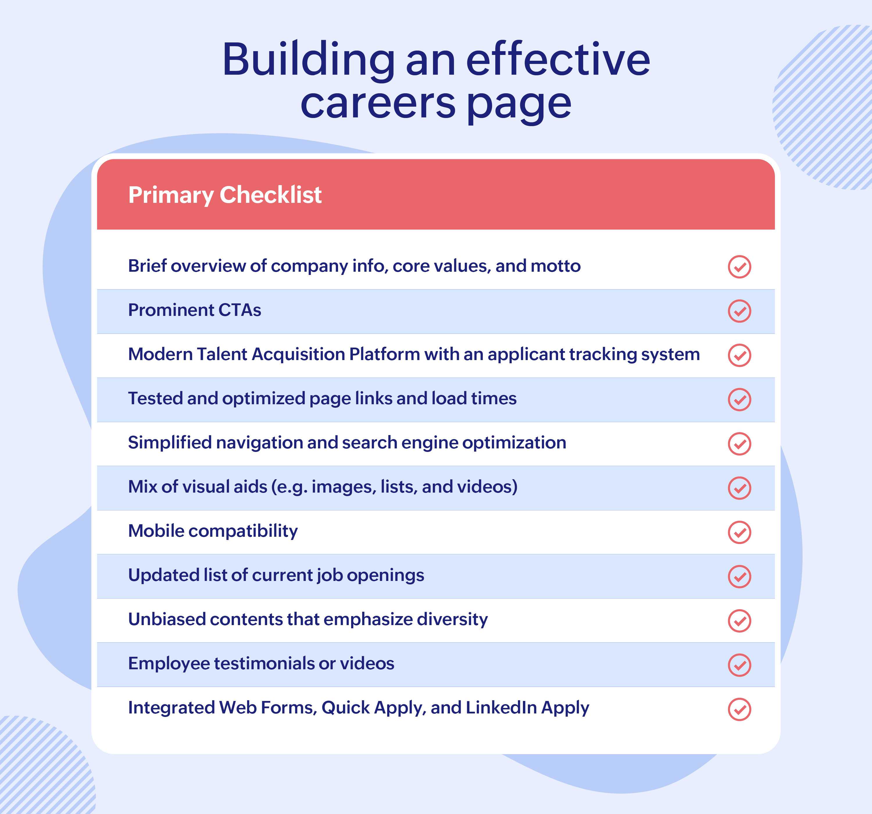 Checklist for an effective career page