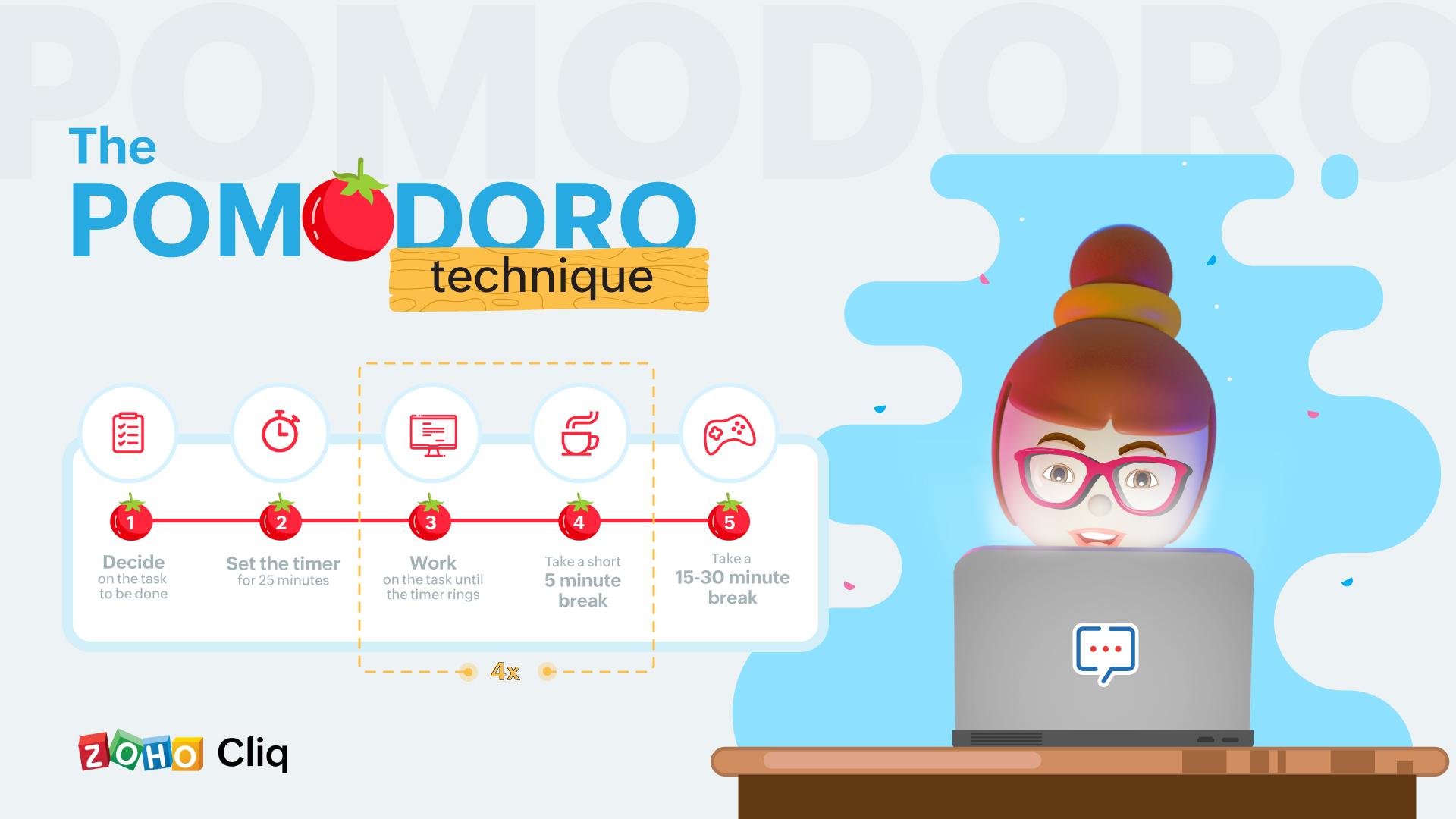Time management using the Pomodoro technique in Cliq