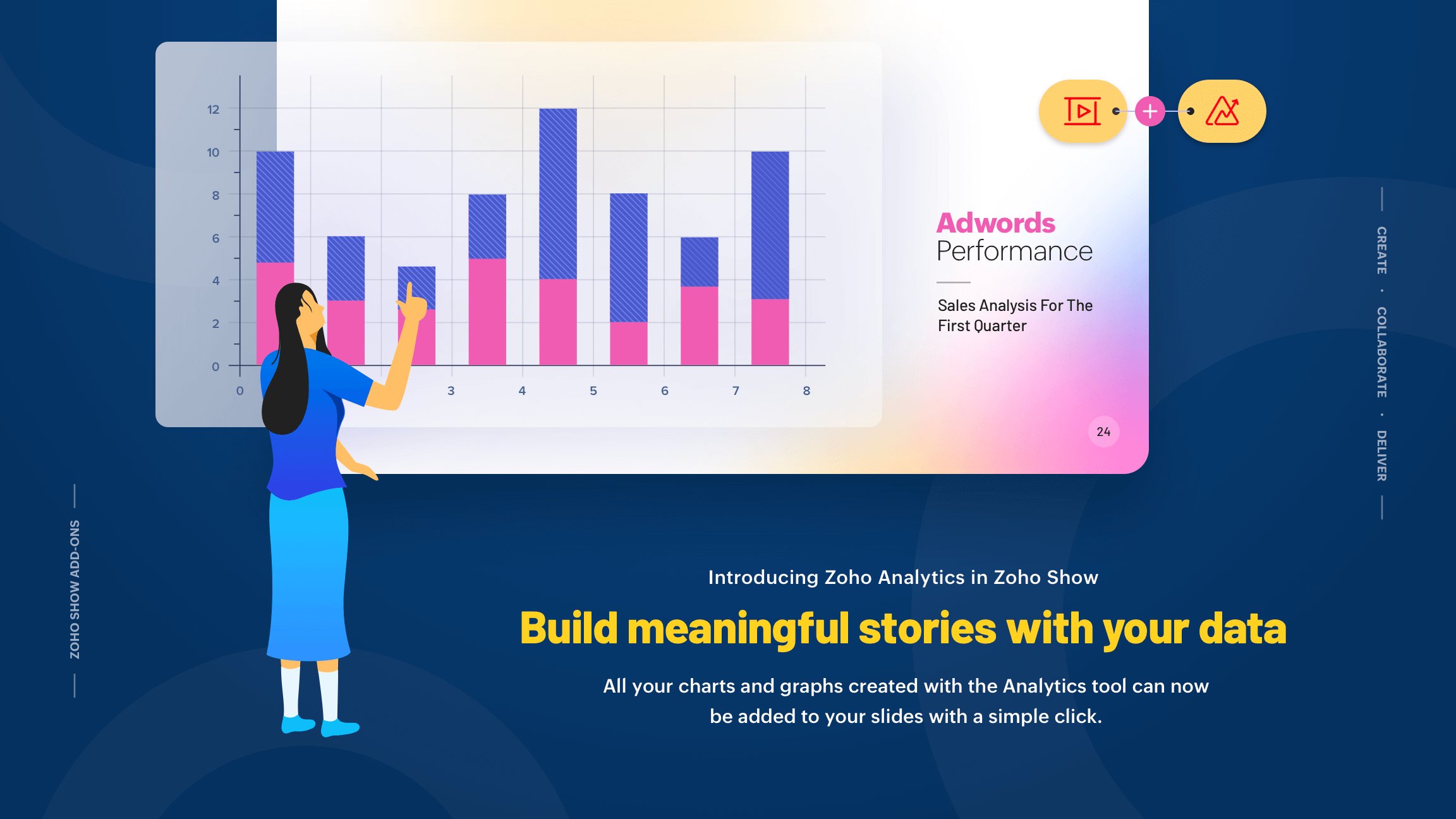 Zoho Show integrates with Zoho Analytics: Build meaningful stories with your data