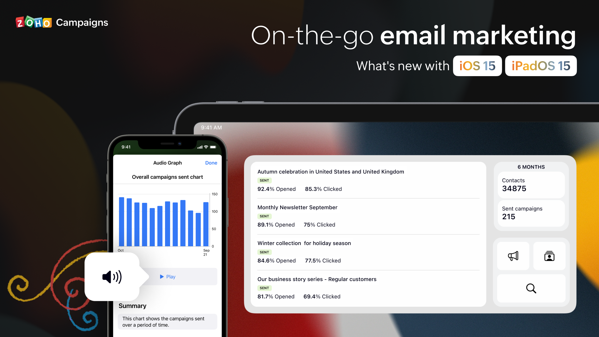 On-the-go email marketing—What's new with Apple's latest iOS 15 and iPadOS 15