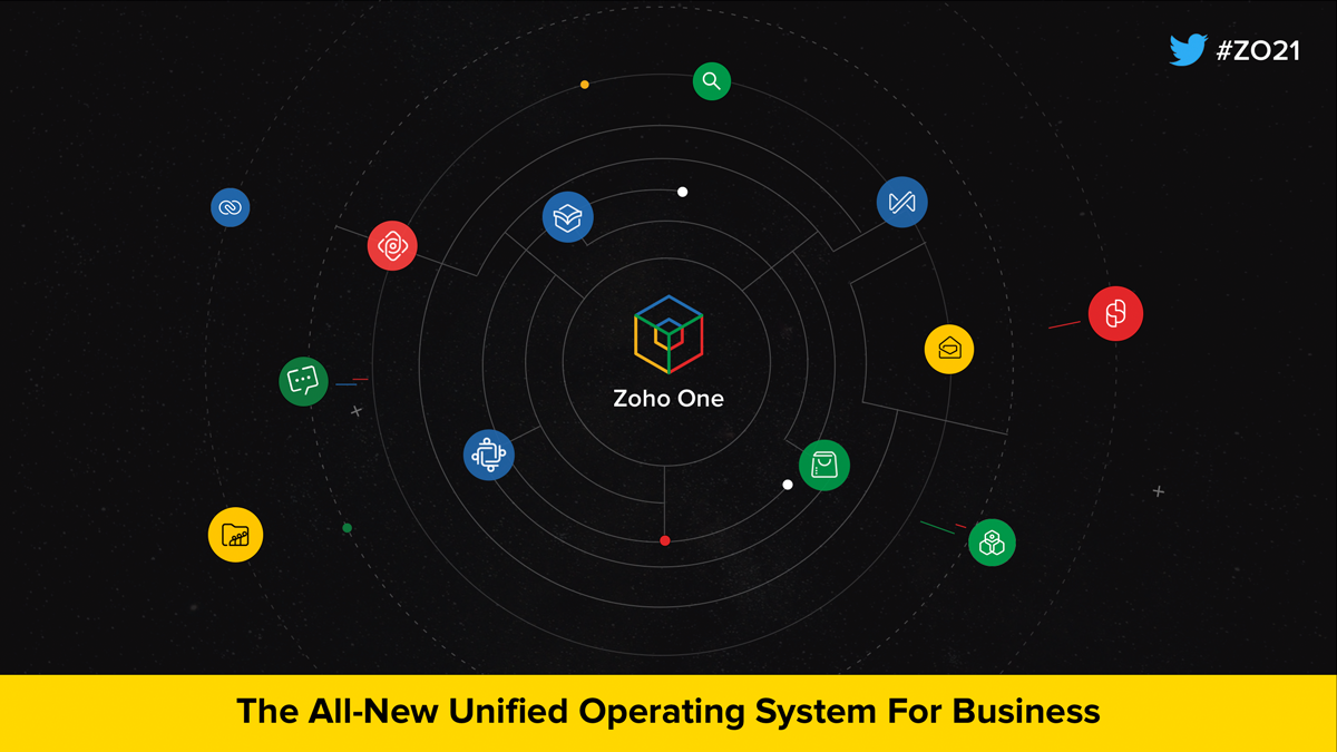 Announcing Zoho One 21, our all-new unified operating system for business