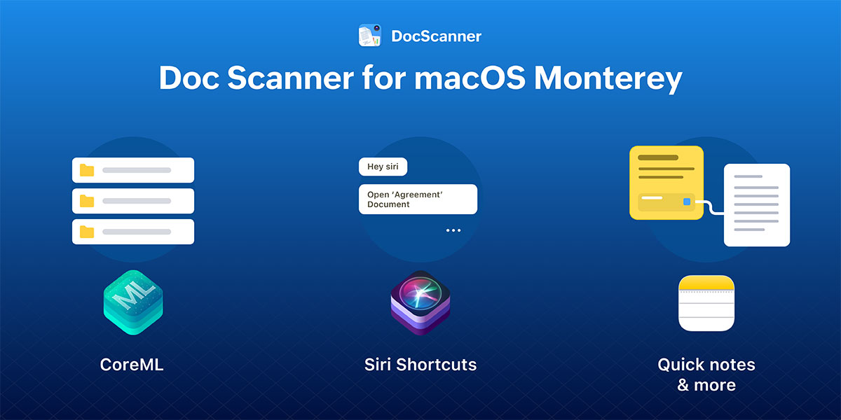 Doc Scanner for macOS Monterey: Core ML, Siri Shortcuts, Quick Notes, and more.